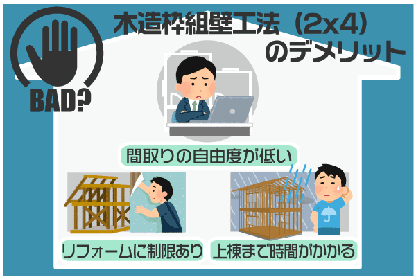 木造枠組壁工法(2x4、2x6)のデメリット・欠点