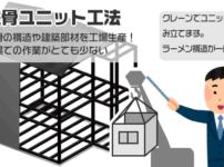 鉄骨ユニット工法