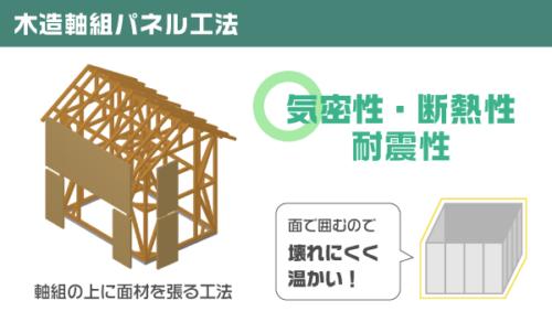 タマホーム 木造軸組パネル工法