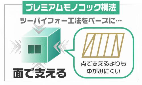 三井ホーム プレミアムモノコック構法