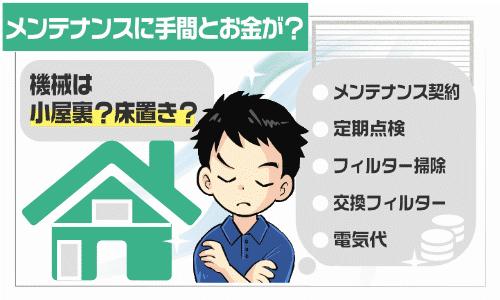 三井ホーム スマートブリーズのメンテナンス、コスト